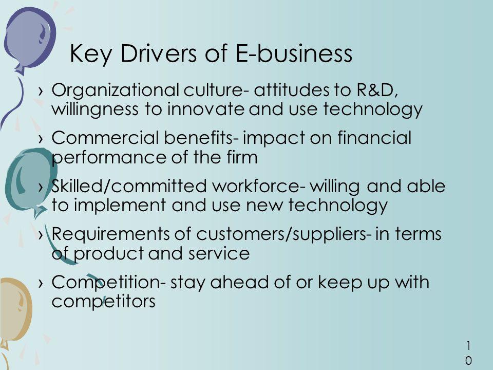 Key Drivers of E-business