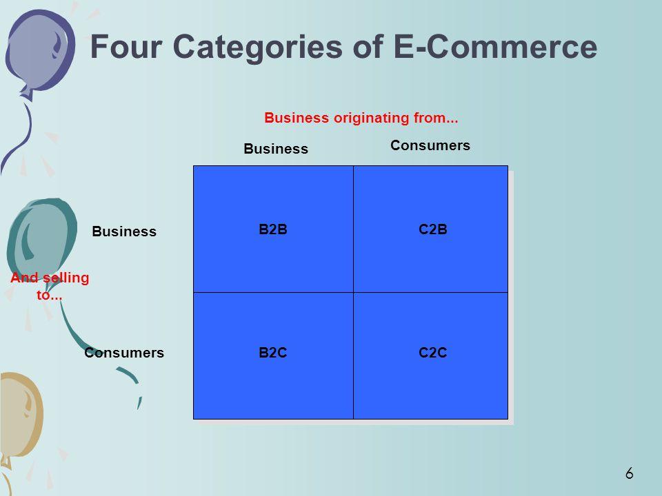 Business originating from...