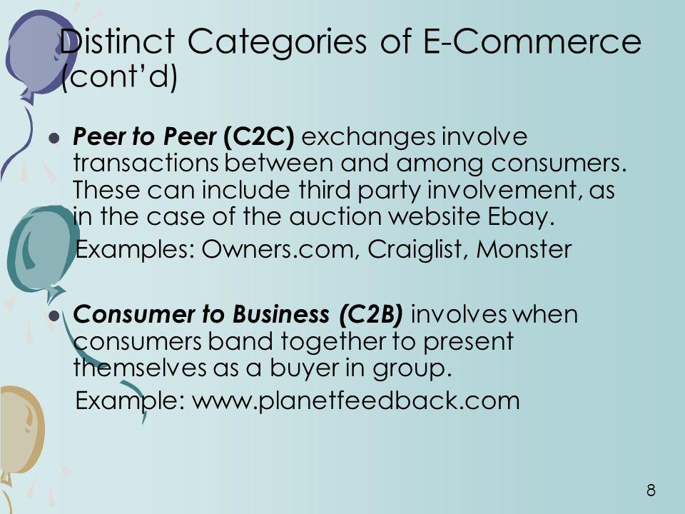 Distinct Categories of E-Commerce (cont'd)