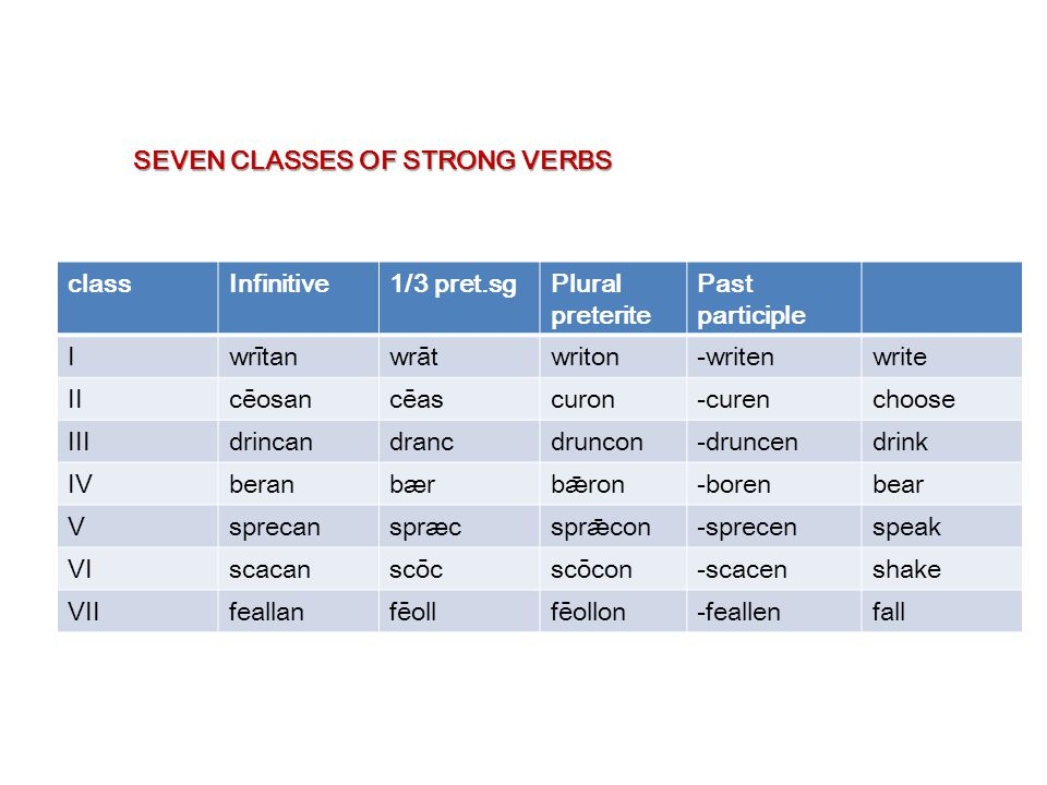 Analytical Verbs