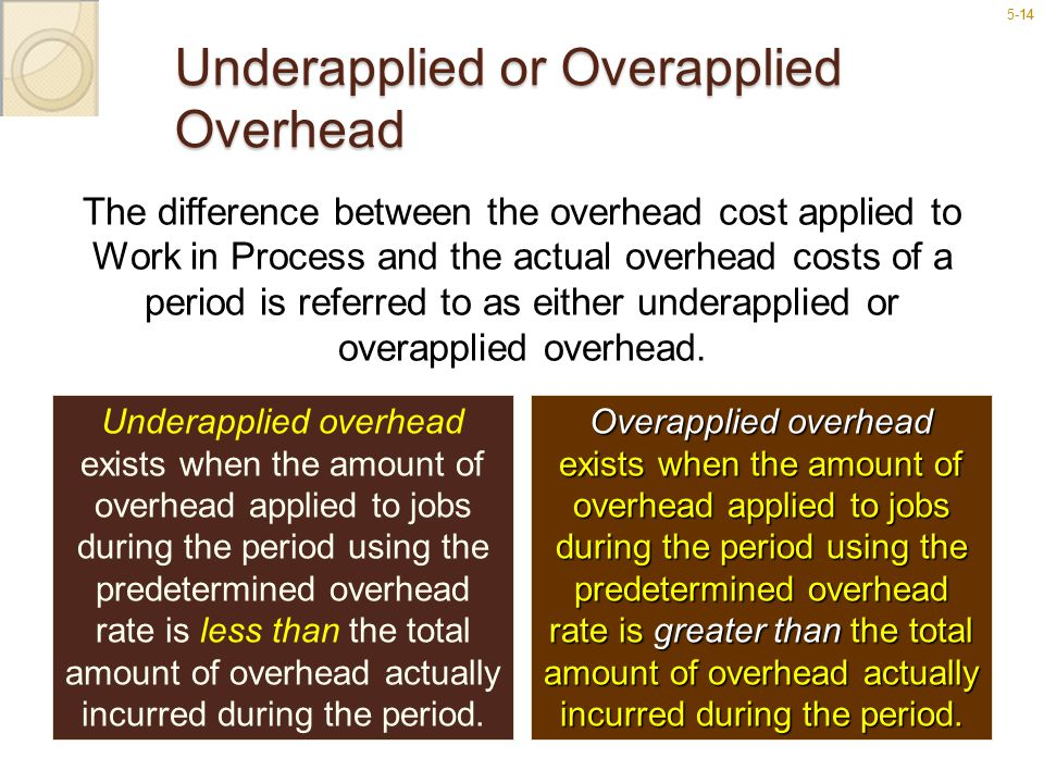 Underapplied or Overapplied Overhead