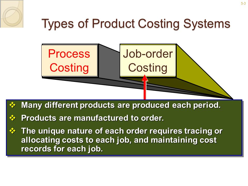 Types of Product Costing Systems
