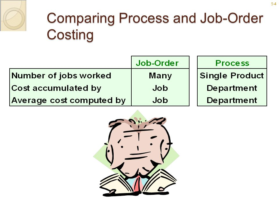 Comparing Process and Job-Order Costing