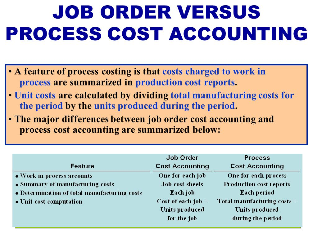 job order costing Job costing is a method of costing whereby cost is compiled for a job or work order the production is against customer's orders and not for stock the cost is not related to the unit of production but is a cost for the job, e g printing of 5000 ledger sheets, repairs of 50 equipment's, instead of printing one sheet or repair of one equipment.