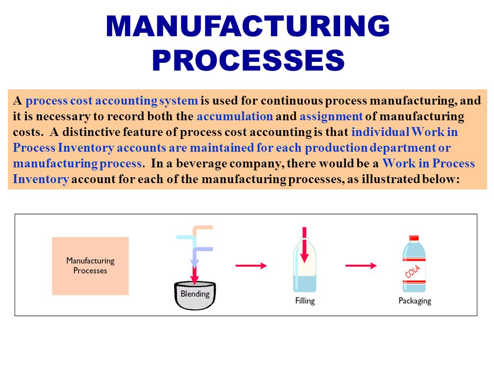 assigment manufacturing process Process design process flow chart introduction little's law pareto's law self-managed agile supply chain management lean supply chain management fisher's (1997) matrix process design assignment self-managed learning process design process flow chart introduction.