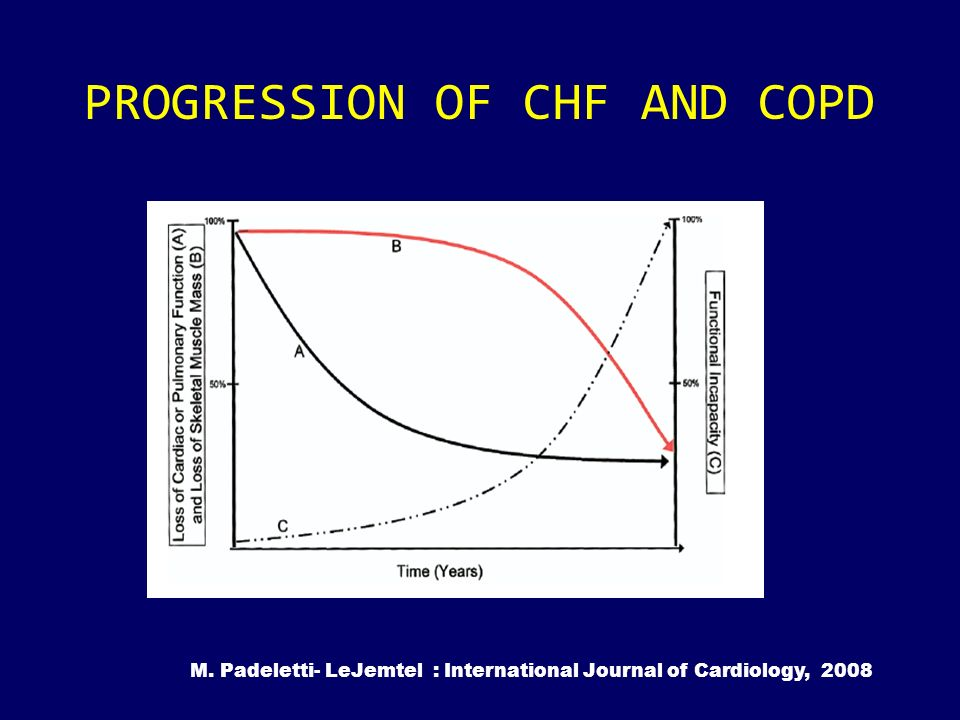 PROGRESSION OF CHF AND COPD