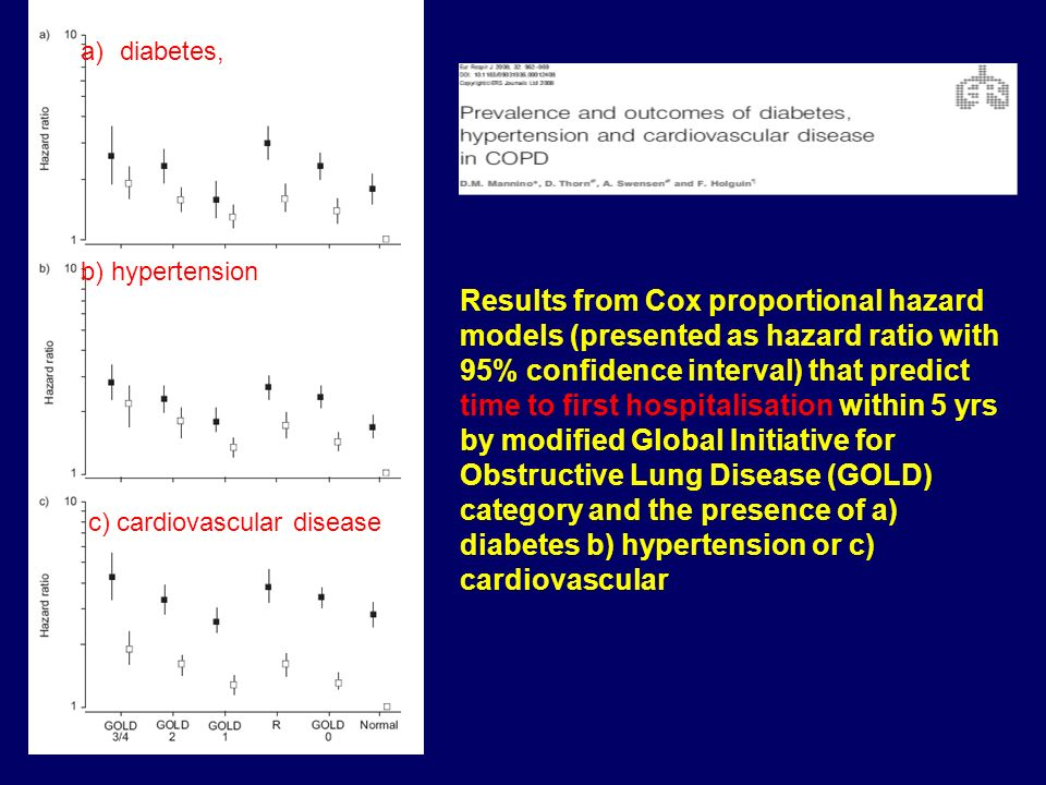 diabetes, b) hypertension. c) cardiovascular disease.