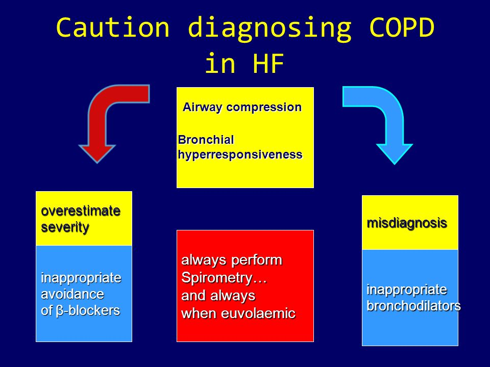 Caution diagnosing COPD in HF