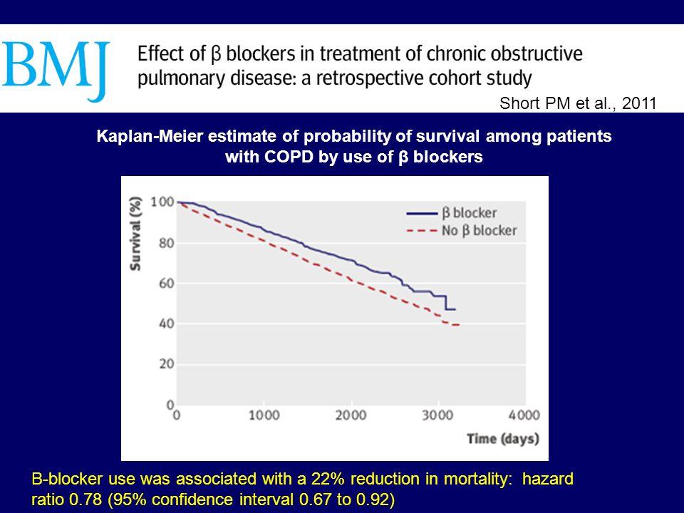 Kaplan-Meier estimate of probability of survival among patients