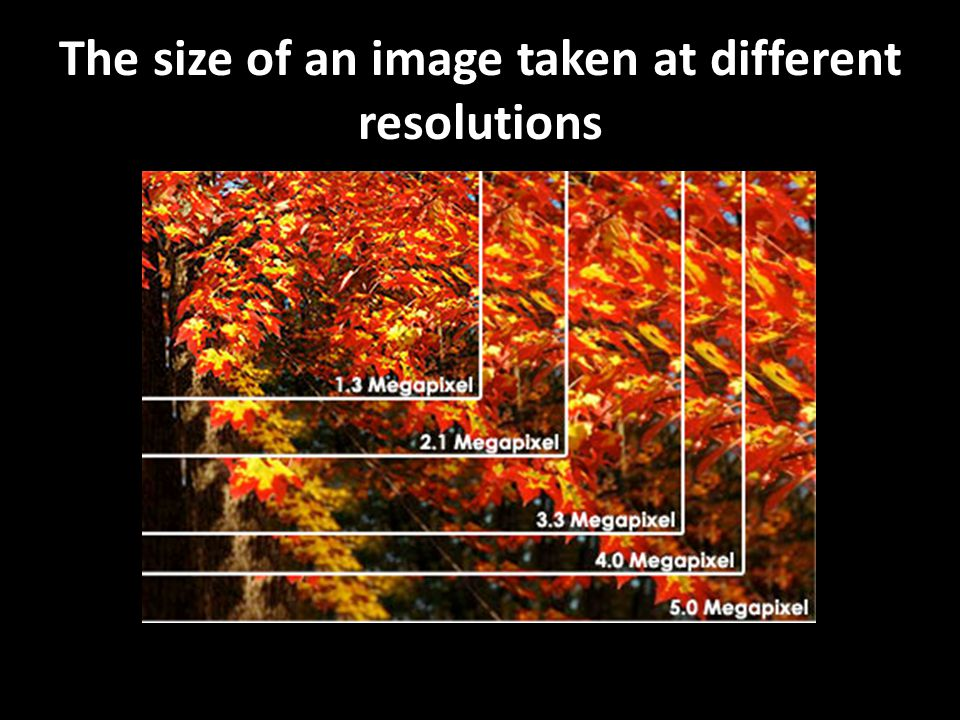 The size of an image taken at different resolutions