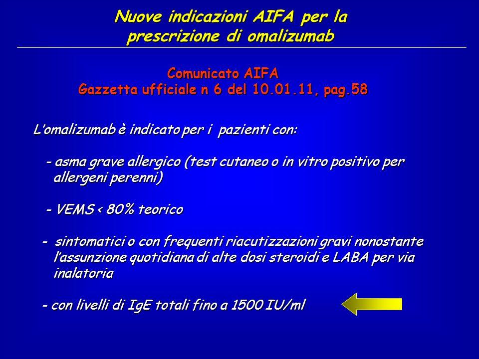 Nuove indicazioni AIFA per la prescrizione di omalizumab