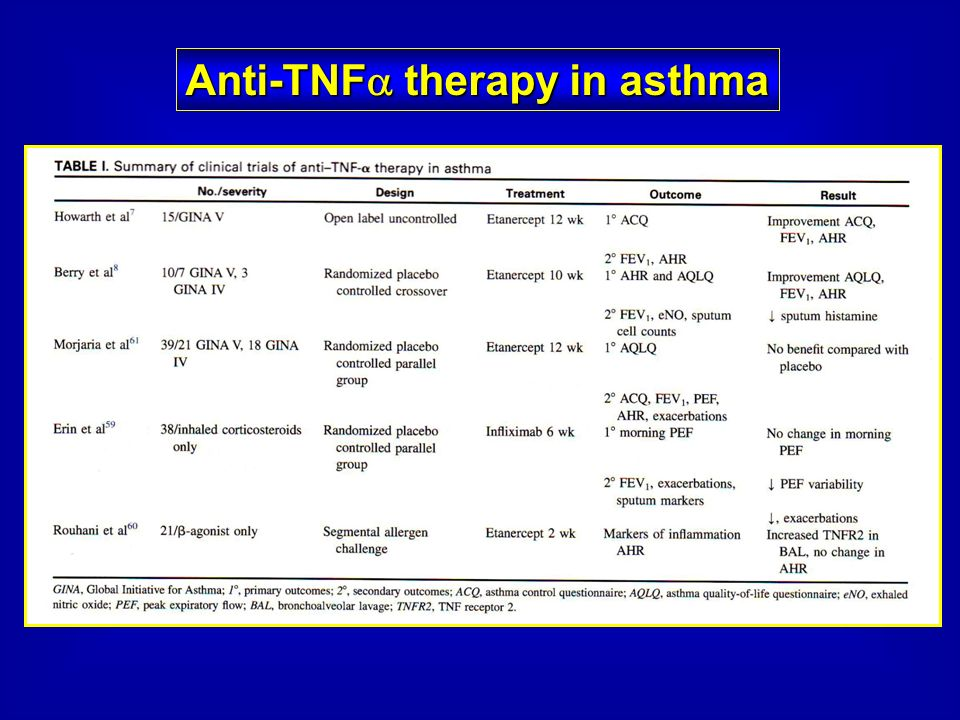 Anti-TNFa therapy in asthma