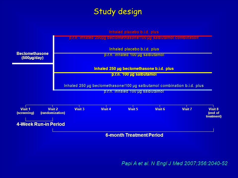 Study design Papi A et al. N Engl J Med 2007;356:2040-52
