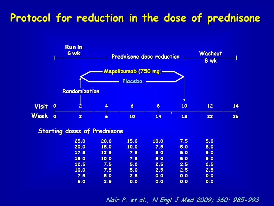 Prednisone dose reduction Starting doses of Prednisone
