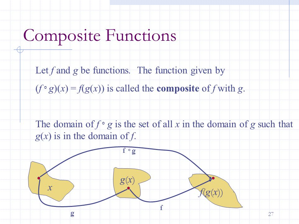 how to find domain of fog composite function