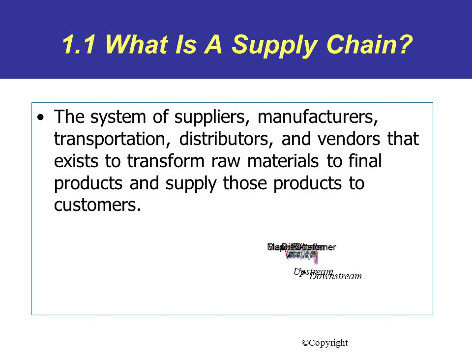 1.1 What Is A Supply Chain