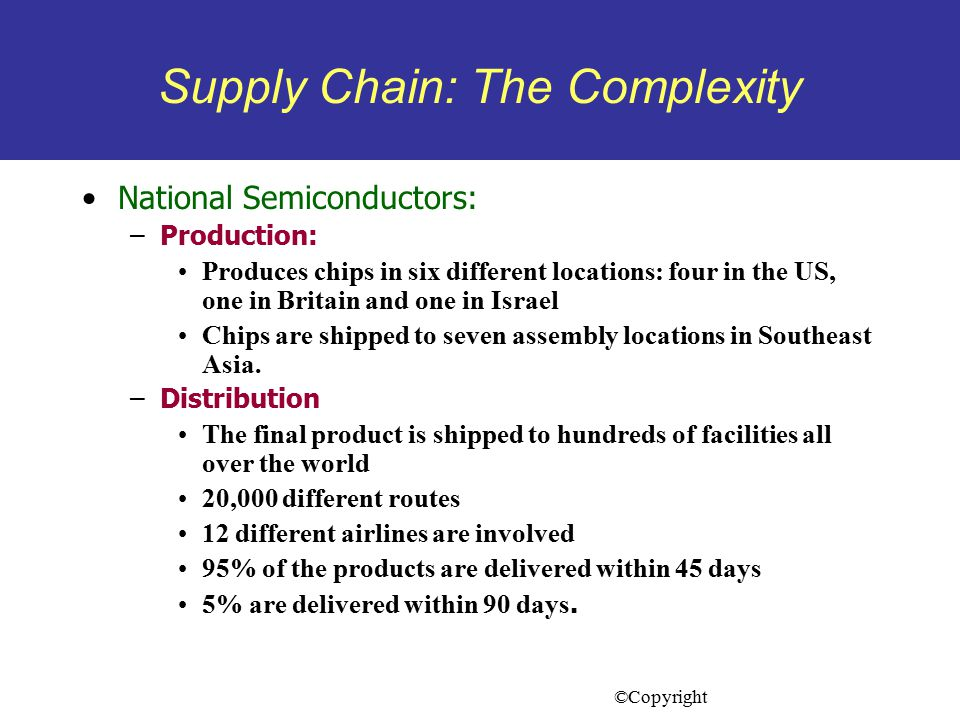 Supply Chain: The Complexity