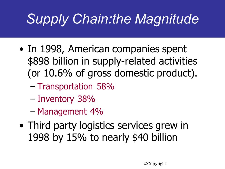 Supply Chain:the Magnitude