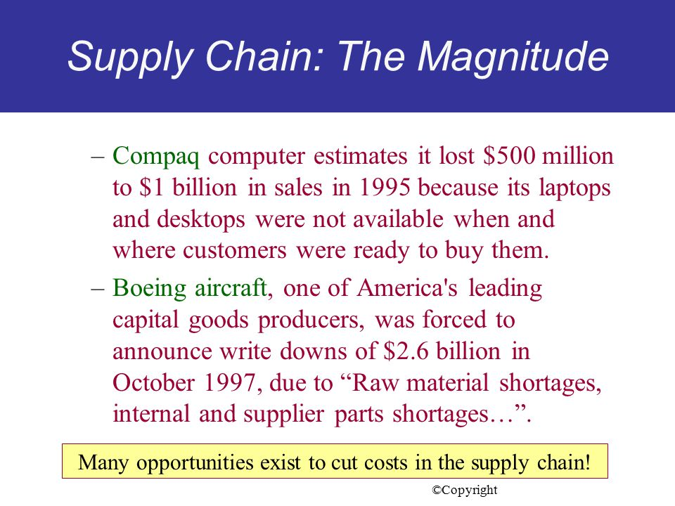 Supply Chain: The Magnitude