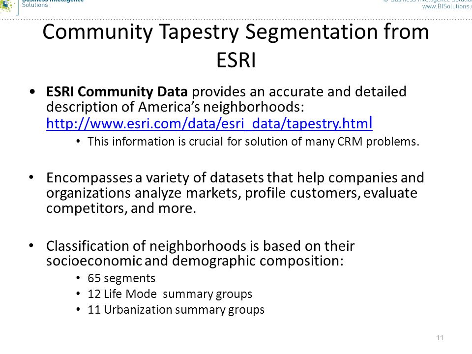 Community Tapestry Segmentation from ESRI