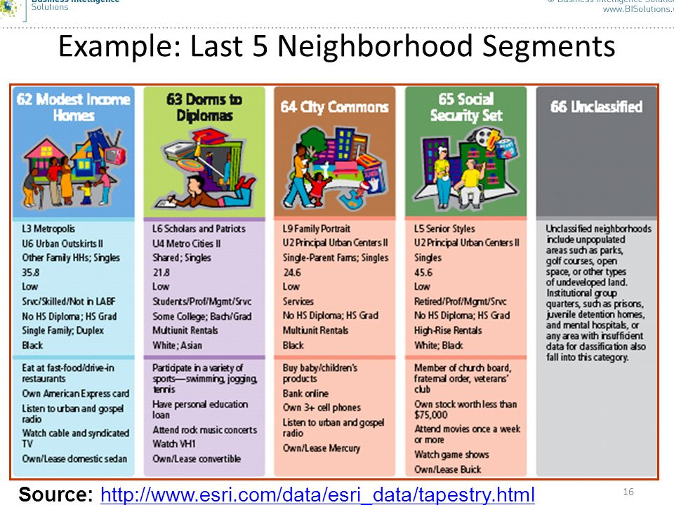 Example: Last 5 Neighborhood Segments