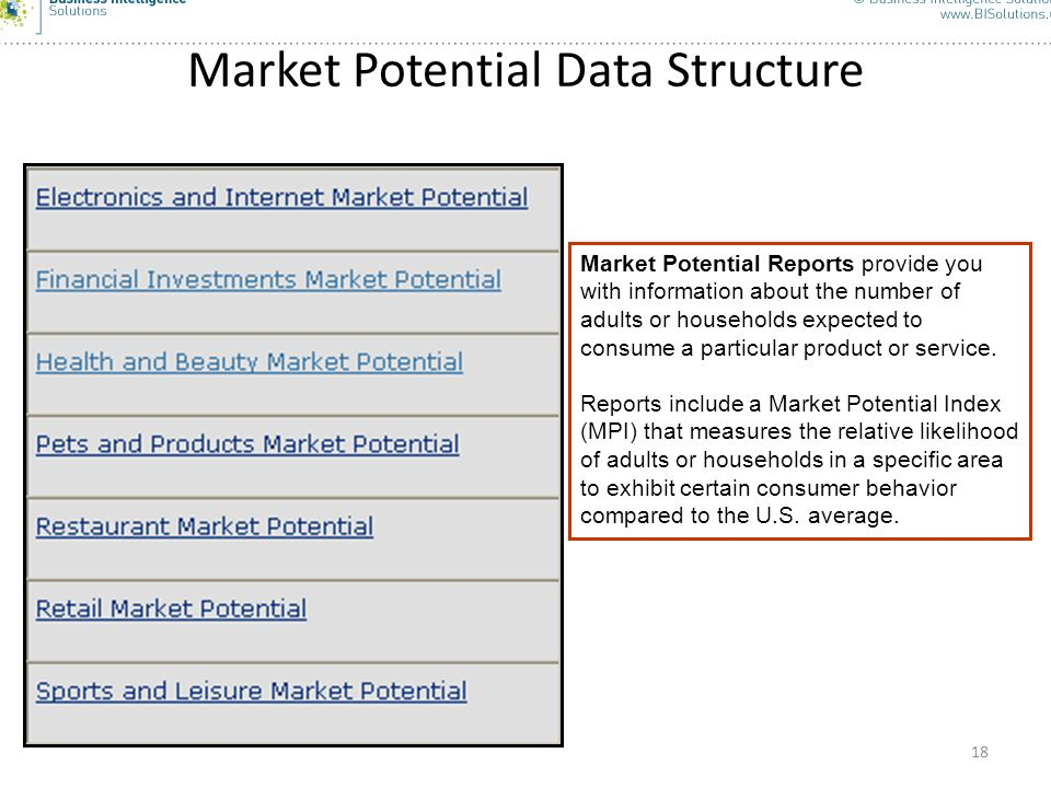 Market Potential Data Structure