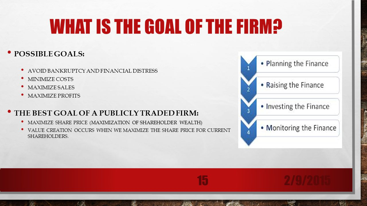 is the primary goal of the firm to maximize shareholder wealth The objective of the firm is to maximize its value to its shareholders, any firm in this society have the same tendencies to acquire a successful business, attaining this success through mission statements, goals and objectives is simultaneous through all business.