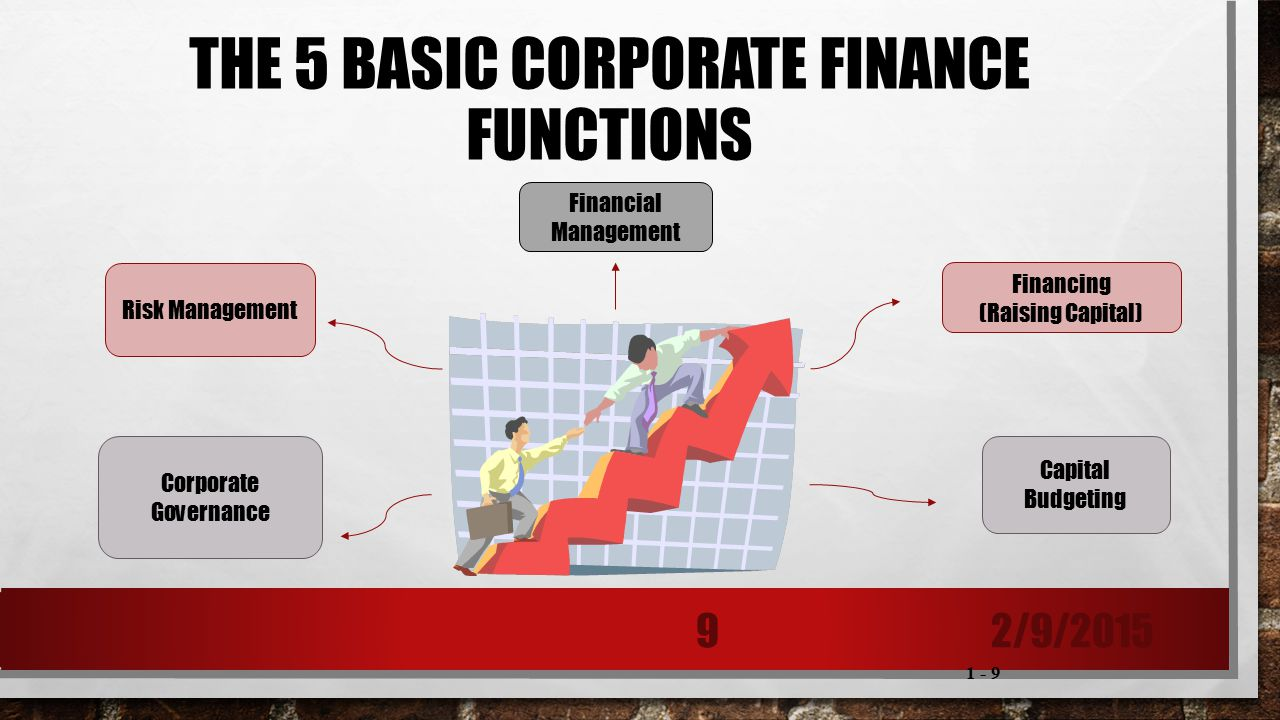 corporate financial manangement Corporate financial management deals with managing the working capital of the company it includes issues such as cash management, inventory management, debtor's management and short term financing.