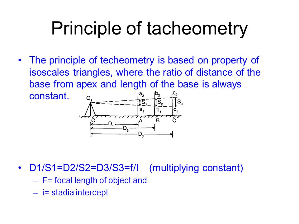 Principle of tacheometry