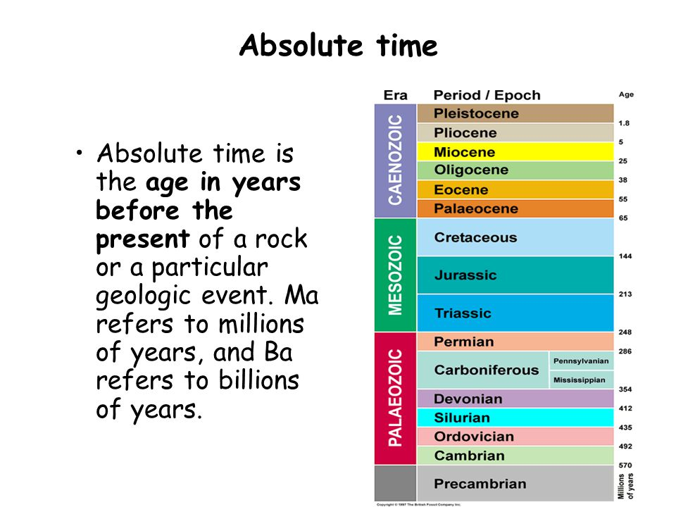 Carbon dating process ppt 2