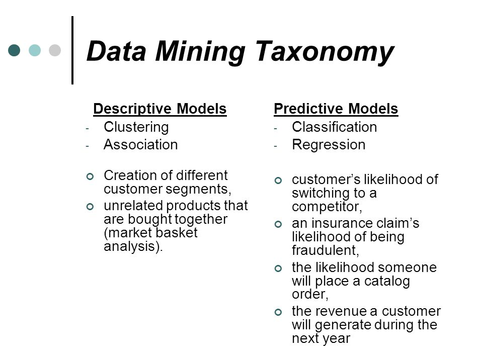 descriptive data mining on fraudulent online Data mining is associated with (a) supervised learning based on training data of known fraud and legitimate cases and (b) unsupervised learning with data that are not labeled to be fraud or legitimate.