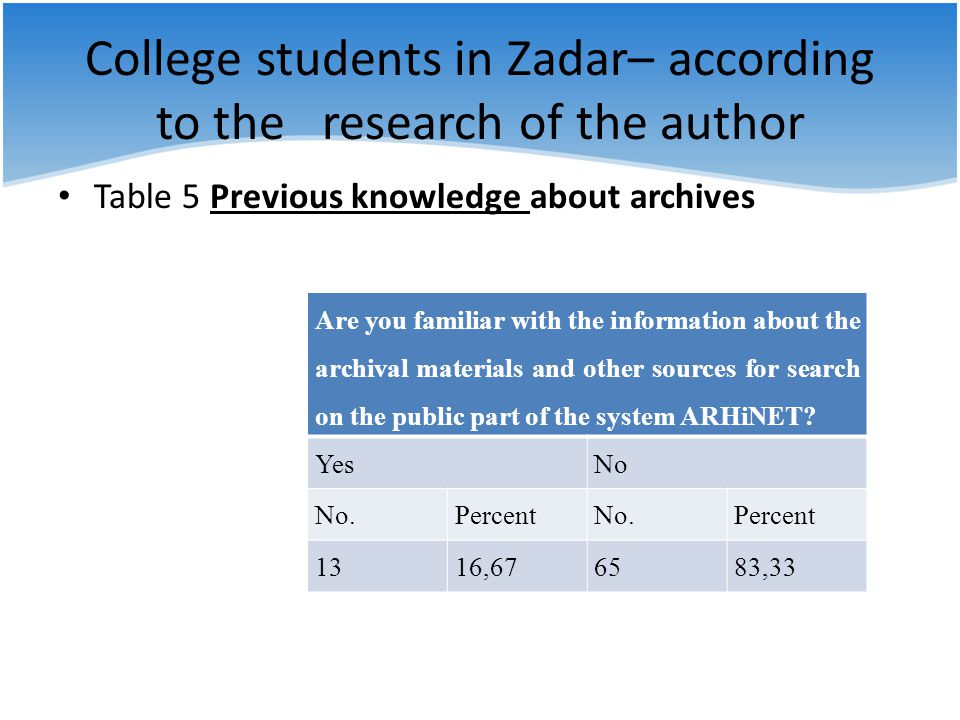 College students in Zadar– according to the research of the author