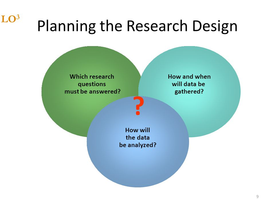 Steps In A Marketing Research Project Ppt Video Online Download