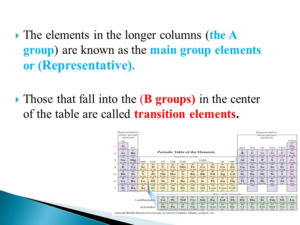 The elements in the longer columns (the A group) are known as the main group elements or (Representative).