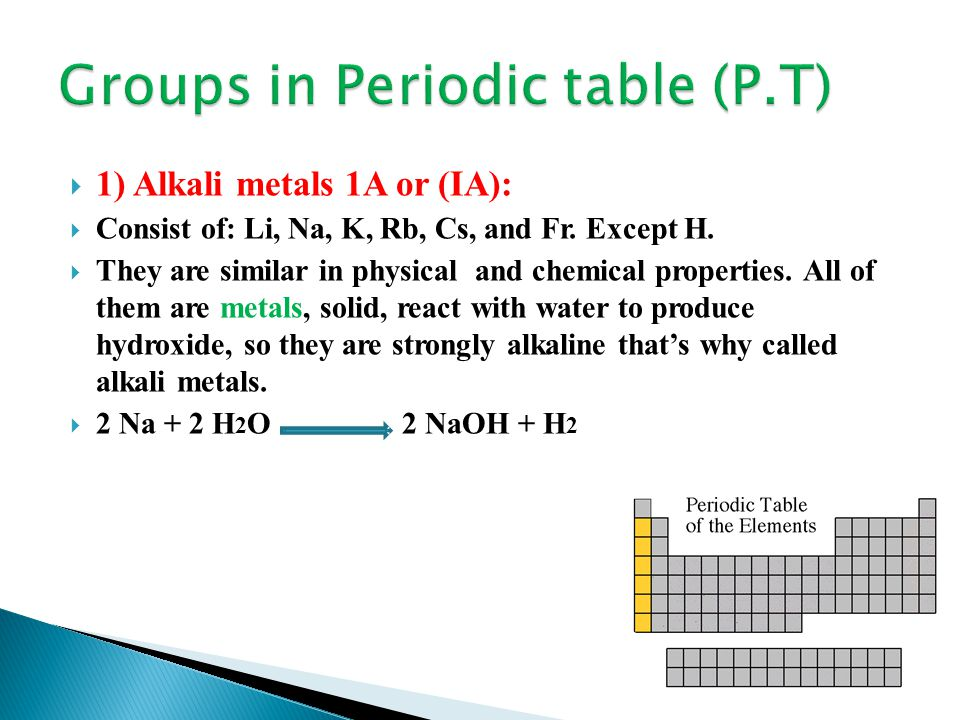 Groups in Periodic table (P.T)