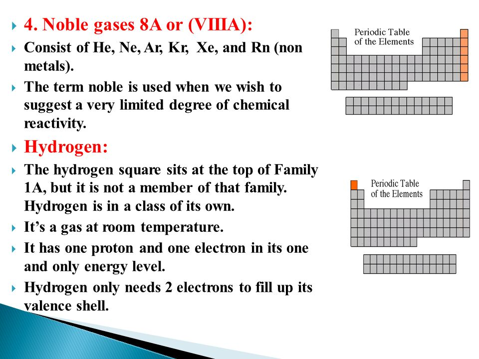 4. Noble gases 8A or (VIIIA):