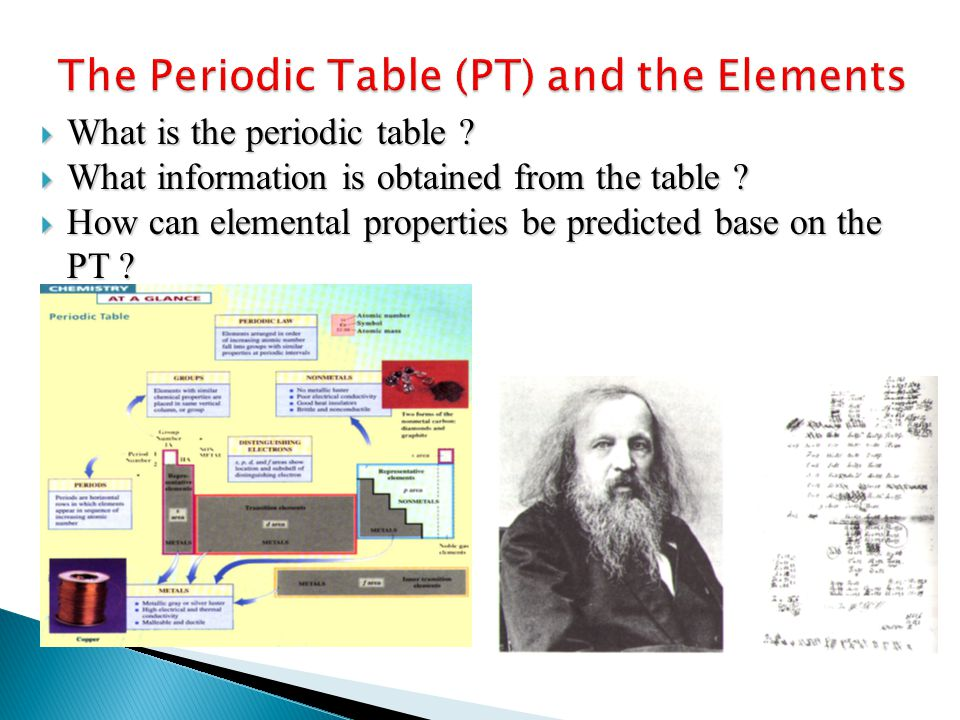 The Periodic Table (PT) and the Elements