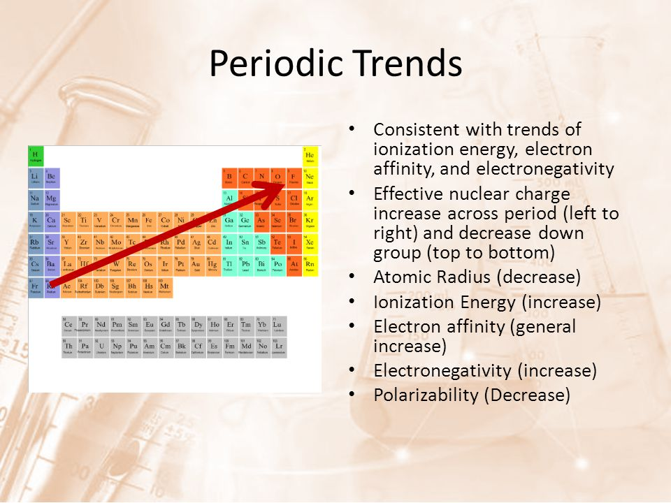7.6 Metals, Nonmetals, and Metalloids - ppt video online ...
