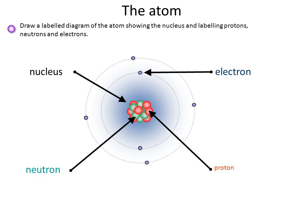 radiation, nuclear fusion and nuclear fission - ppt video online download  #4
