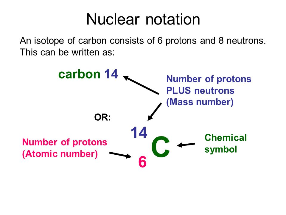 isotope notation for carbon 13 dating