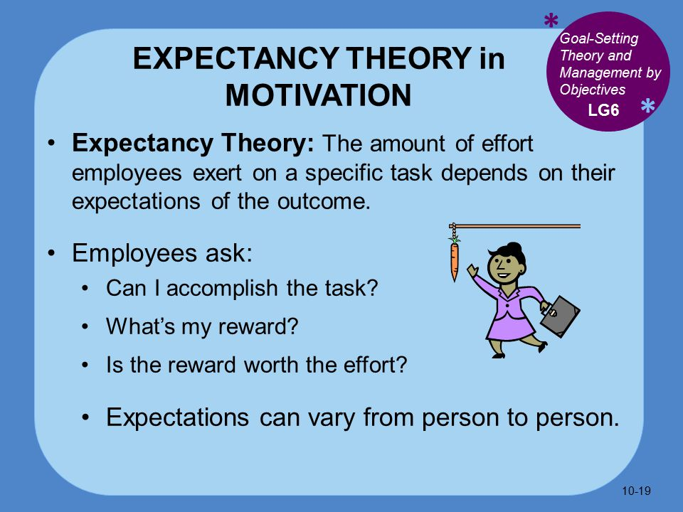 theories of motivation in management pdf