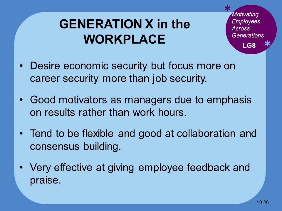 the power of praise employee motivation The power of motivation maximizing employee's motivation is a necessary and vital to successfully accomplish the organization's targets and objectives.