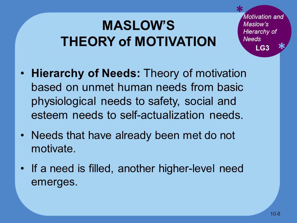a theory of human motivation maslow pdf