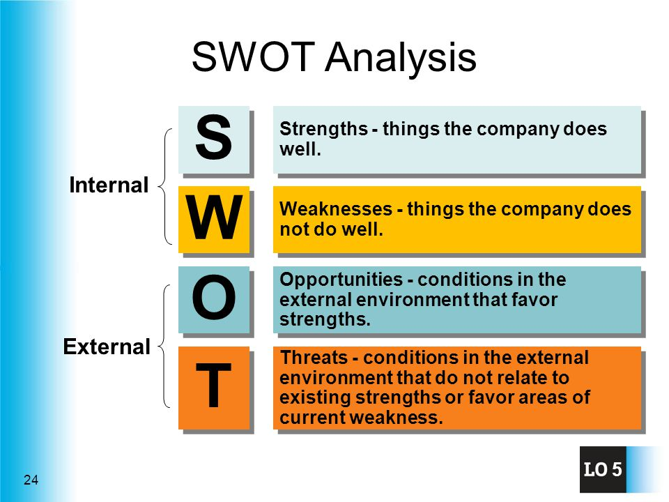 Target corp swot internal and external analysis