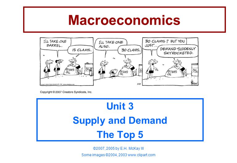 unit 3 supply and demand Unit 3 assignment:supply and demand general instructions for all assignments 1 unless specified differently by your course instructor, save this assignment template to your computer with.