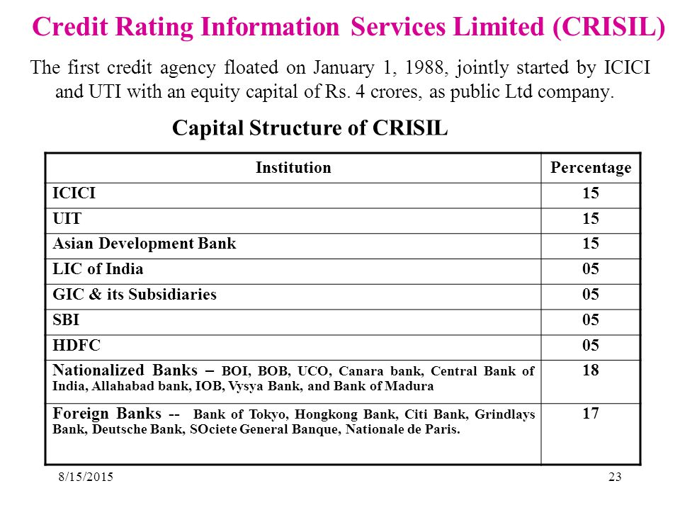 credit rating of uttara bank limited My study topic is on credit management of uttara bank limited a study on savar branch the main aim of my study is to acquainted knowledge about credit management of uttara bank limited.