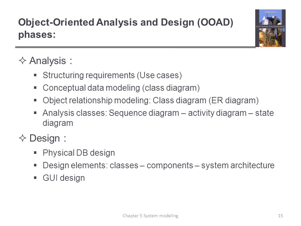 object oriented analysis design uml class models essay Uses of uml in object oriented analysis and design ask question  has you know the 3 main phases of the ooad involve different kind of uml diagrams object-oriented analysis (ooa): use cases and object models ( class diagram, package diagram) object-oriented design (ood).