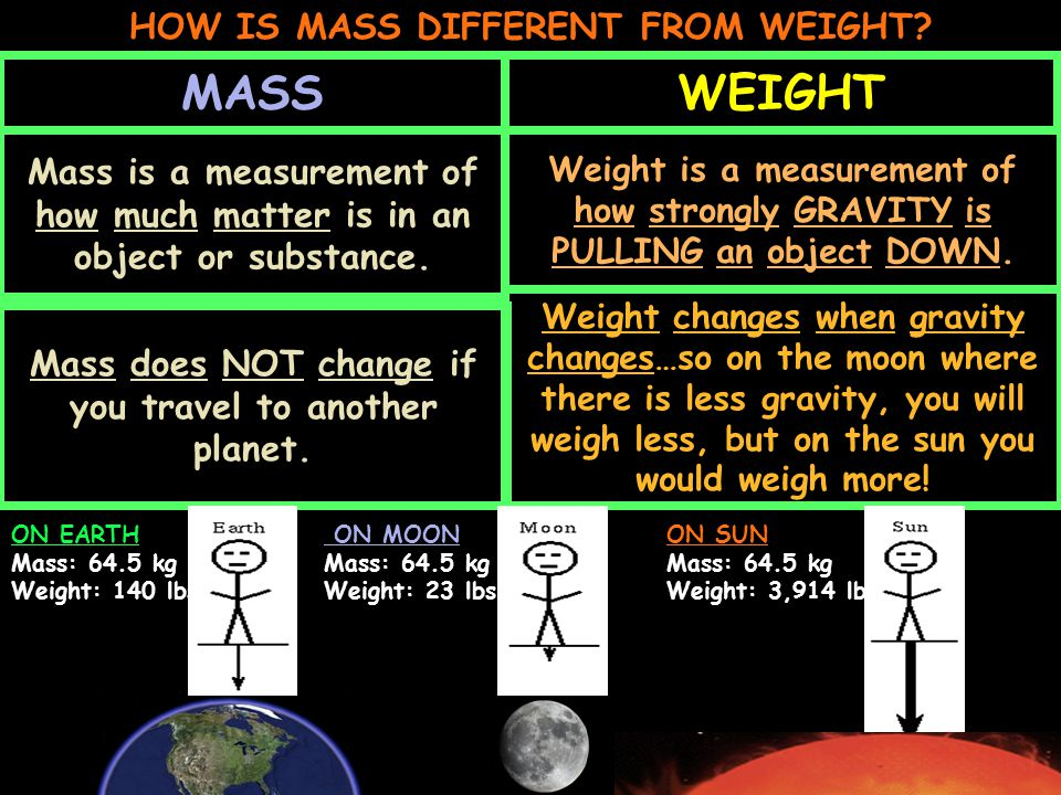 MASS WEIGHT HOW IS MASS DIFFERENT FROM WEIGHT