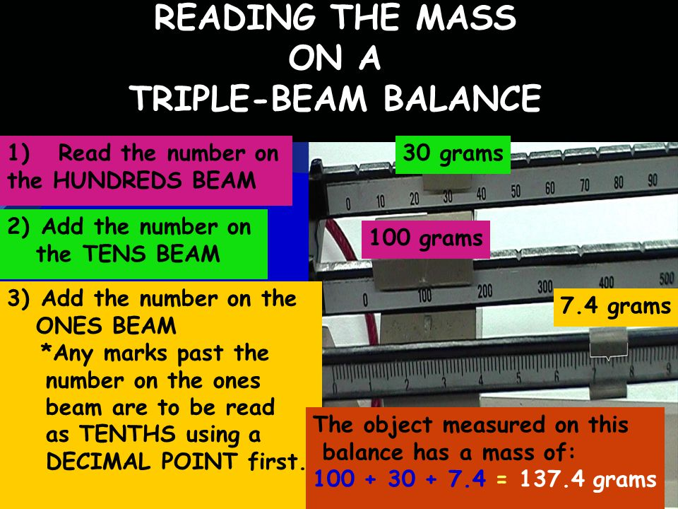 READING THE MASS ON A TRIPLE-BEAM BALANCE