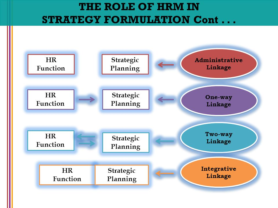 the role of ceo in strategy formulation and implementation Keywords: leadership, strategy formulation, strategy implementation  introduction  plays an important role in the strategic management processes  and strategy formulation (johnston, &  components of ceo transformational  leadership.